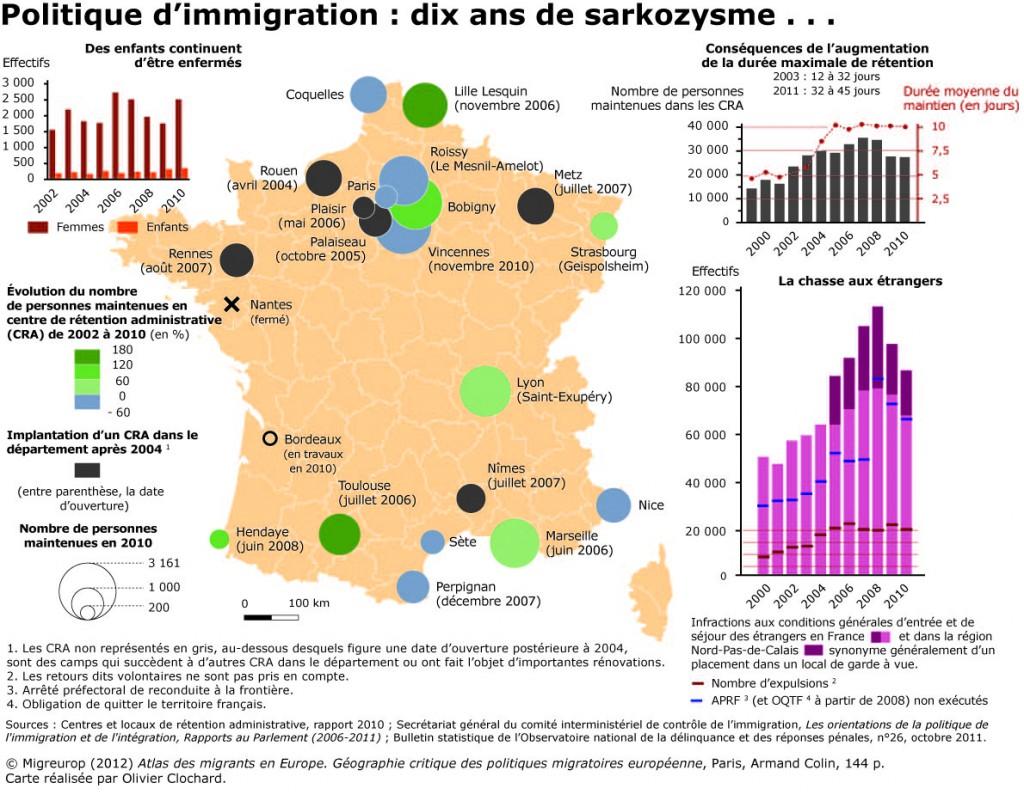 Politique d'immigration: dix ans de sarkozysme