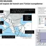 Le sas des Balkans