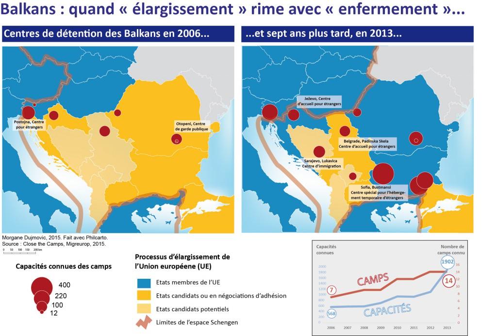 Balkans : quand elargissement rime avec enfermement [FR]